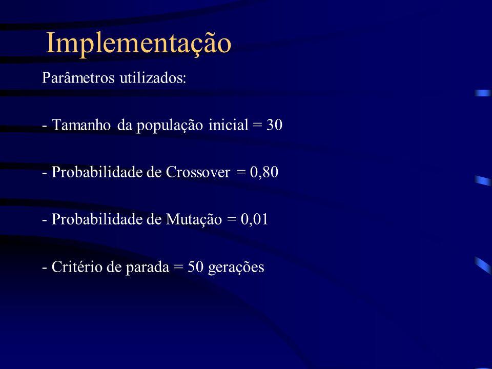Implementação Parâmetros utilizados: - Tamanho da população inicial = 30 - Probabilidade de Crossover = 0,80 - Probabilidade de Mutação = 0,01 - Crité