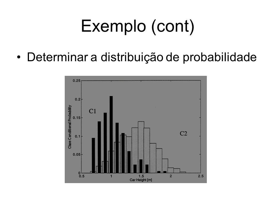 Exemplo (cont) Determinar a distribuição de probabilidade