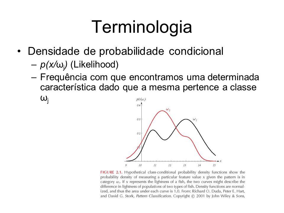 Terminologia Densidade de probabilidade condicional –p(x/ω j ) (Likelihood) –Frequência com que encontramos uma determinada característica dado que a mesma pertence a classe ω j