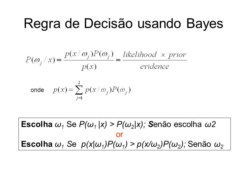 Regra de Decisão usando Bayes onde Escolha ω 1 Se P(ω 1 |x) > P(ω 2 |x); Senão escolha ω2 or Escolha ω 1 Se p(x|ω 1 )P(ω 1 ) > p(x/ω 2 )P(ω 2 ); Senão ω 2