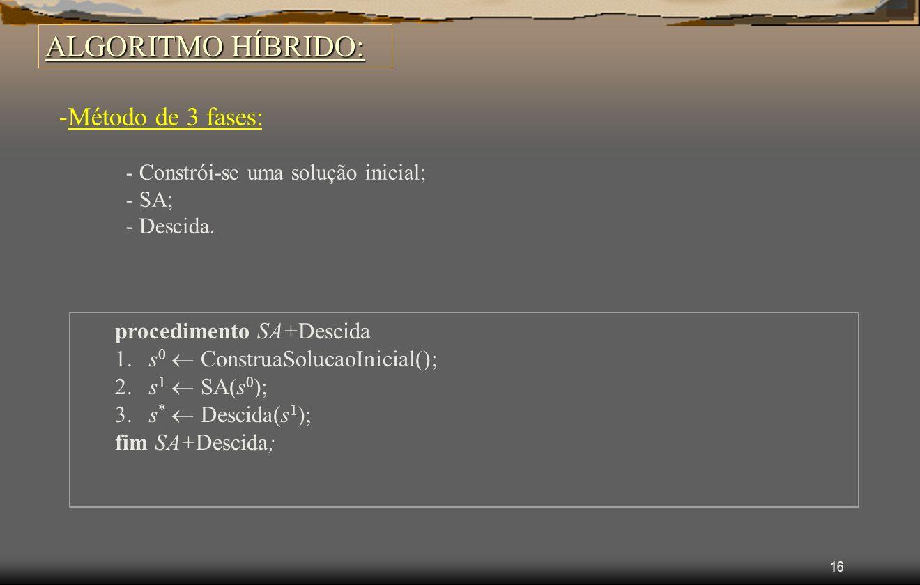 16 ALGORITMO HÍBRIDO: -Método de 3 fases: - Constrói-se uma solução inicial; - SA; - Descida.