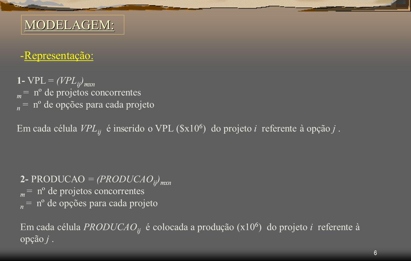 6 MODELAGEM: -Representação: 1- VPL = (VPL ij ) mxn m = nº de projetos concorrentes n = nº de opções para cada projeto Em cada célula VPL ij é inserido o VPL ($x10 6 ) do projeto i referente à opção j.