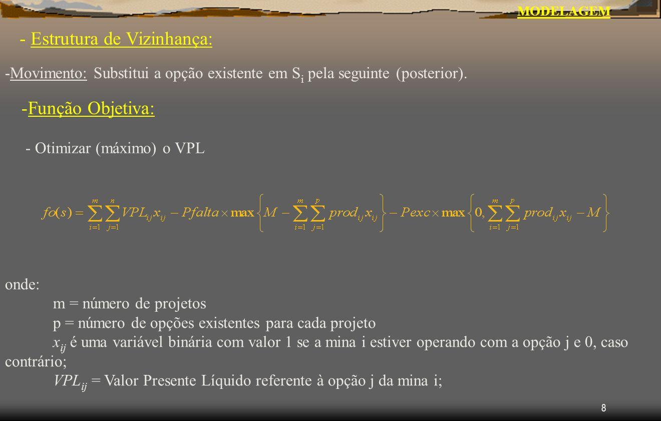 8 - Estrutura de Vizinhança: -Movimento: Substitui a opção existente em S i pela seguinte (posterior).