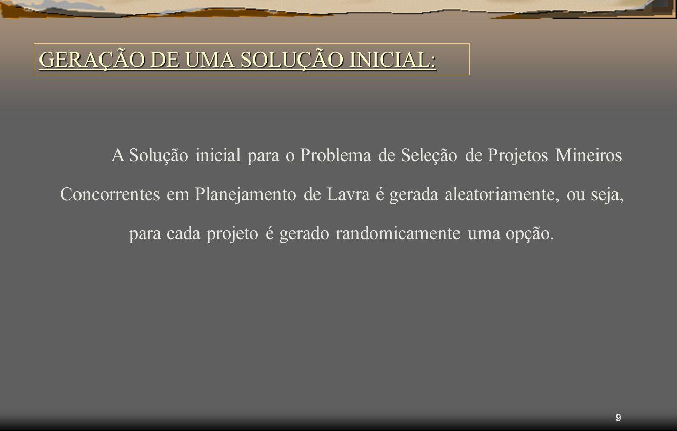 9 GERAÇÃO DE UMA SOLUÇÃO INICIAL: A Solução inicial para o Problema de Seleção de Projetos Mineiros Concorrentes em Planejamento de Lavra é gerada aleatoriamente, ou seja, para cada projeto é gerado randomicamente uma opção.