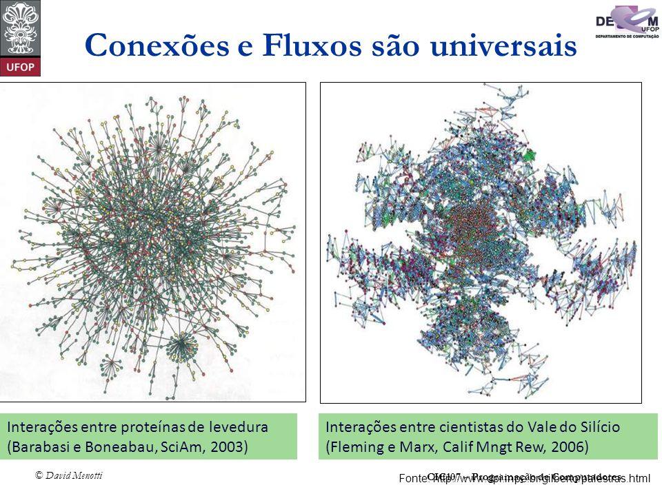CIC107 – Programação de Computadores © David Menotti Conexões e Fluxos são universais Interações entre proteínas de levedura (Barabasi e Boneabau, Sci