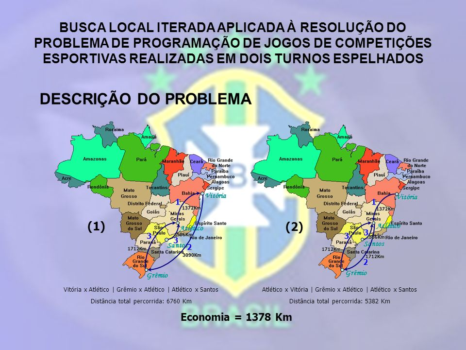 BUSCA LOCAL ITERADA APLICADA À RESOLUÇÃO DO PROBLEMA DE PROGRAMAÇÃO DE JOGOS DE COMPETIÇÕES ESPORTIVAS REALIZADAS EM DOIS TURNOS ESPELHADOS RESULTADOS COMPUTACIONAIS Melhores soluções obtidas pelos métodos Economia possível (bssp2004 e bssp2005): Considerando o custo do quilômetro aéreo a R$0,70 Delegação de 20 pessoas Aprox.