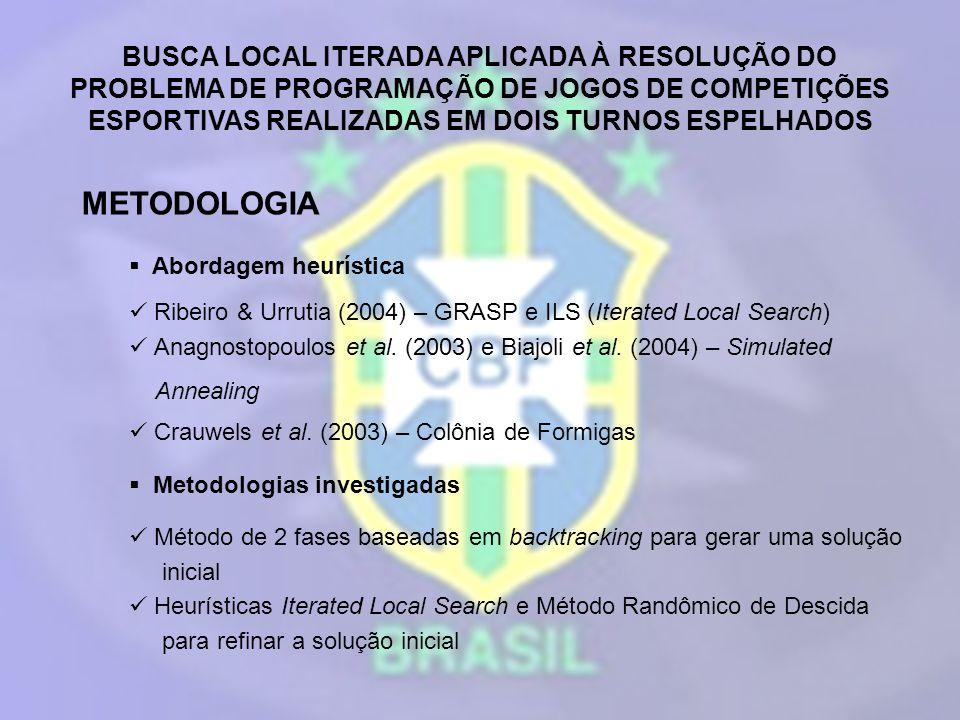 BUSCA LOCAL ITERADA APLICADA À RESOLUÇÃO DO PROBLEMA DE PROGRAMAÇÃO DE JOGOS DE COMPETIÇÕES ESPORTIVAS REALIZADAS EM DOIS TURNOS ESPELHADOS PROBLEMA ABORDADO Primeira Divisão do Campeonato Brasileiro de Futebol 2004 e 2005 Realizado em dois turnos completos e espelhados Restrições do problema Cada time joga somente uma vez por rodada Dois times jogarão entre si duas vezes, uma no turno e a outra no returno, alternando o mando de campo entre os mesmos Nas duas primeiras rodadas de cada turno, cada time alternará seus jogos, sendo um em casa e o outro na casa do adversário As duas últimas rodadas de cada turno terão a configuração inversa das duas primeiras rodadas de cada turno com relação ao mando de campo Não poderá haver jogos entre times do mesmo estado na última rodada A diferença entre os jogos feitos em cada turno em casa e fora de casa de um time não pode ser maior que uma unidade Um time não pode jogar mais que duas vezes consecutivas dentro ou fora de casa