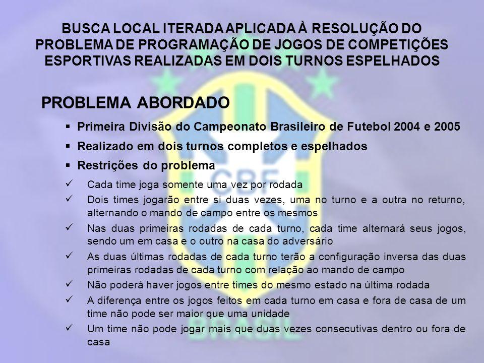BUSCA LOCAL ITERADA APLICADA À RESOLUÇÃO DO PROBLEMA DE PROGRAMAÇÃO DE JOGOS DE COMPETIÇÕES ESPORTIVAS REALIZADAS EM DOIS TURNOS ESPELHADOS AGRADECIMENTOS UFOP FAPEMIG Borland Latin America