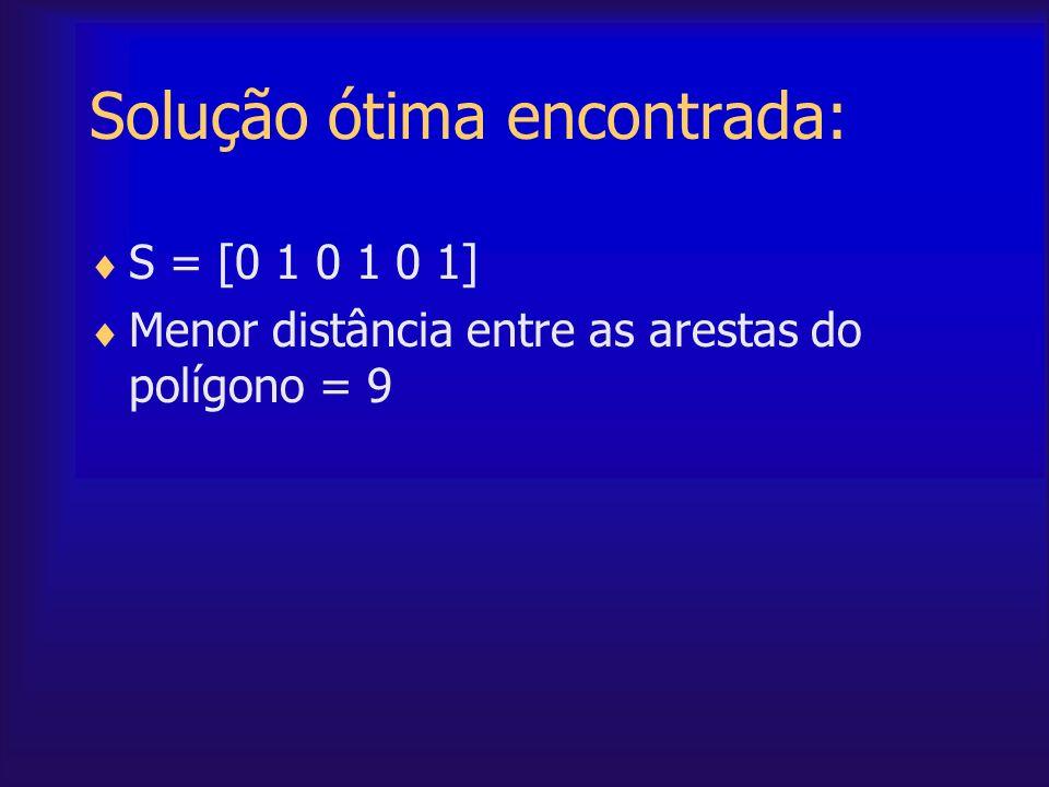 Solução ótima encontrada: S = [0 1 0 1 0 1] Menor distância entre as arestas do polígono = 9
