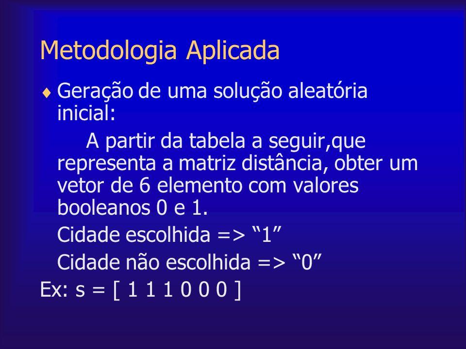Metodologia Aplicada Geração de uma solução aleatória inicial: A partir da tabela a seguir,que representa a matriz distância, obter um vetor de 6 elem
