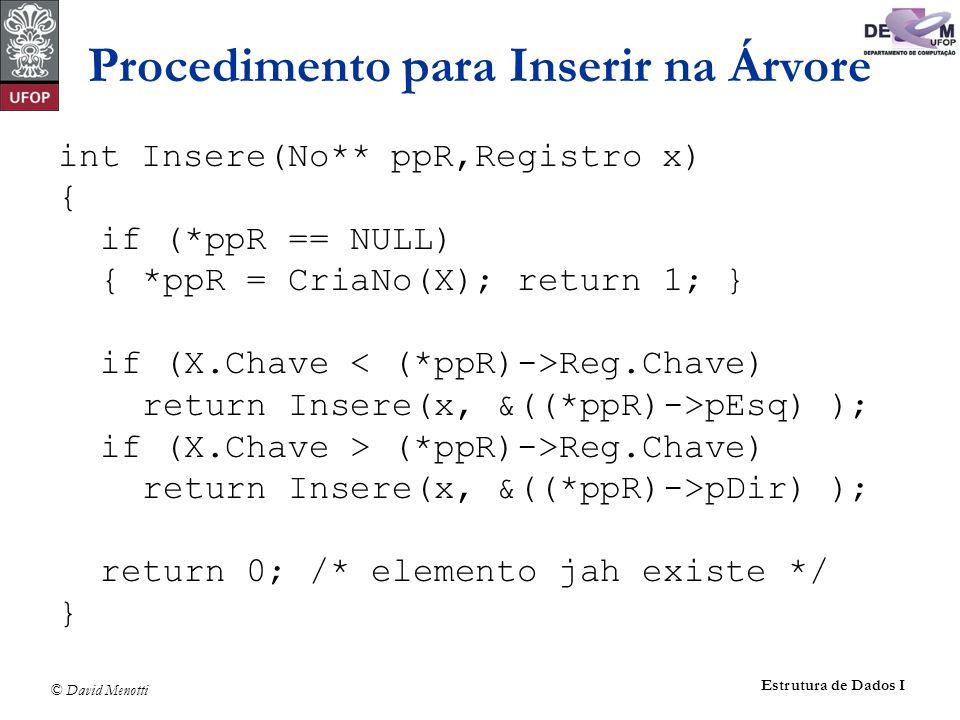 © David Menotti Estrutura de Dados I int Insere(No** ppR,Registro x) { if (*ppR == NULL) { *ppR = CriaNo(X); return 1; } if (X.Chave Reg.Chave) return