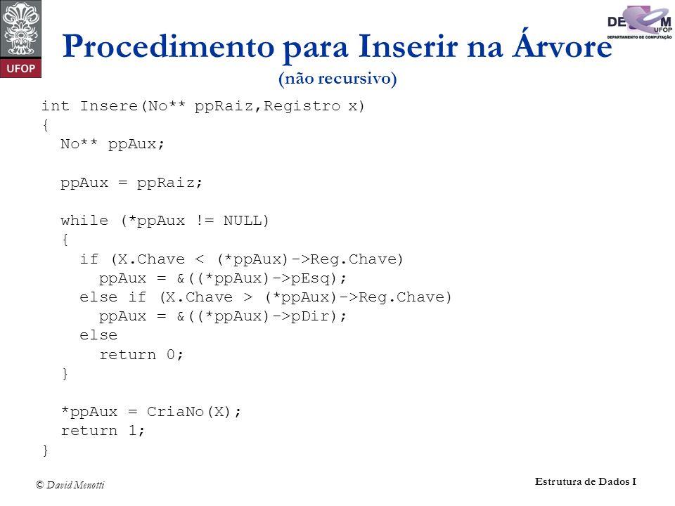© David Menotti Estrutura de Dados I int Insere(No** ppRaiz,Registro x) { No** ppAux; ppAux = ppRaiz; while (*ppAux != NULL) { if (X.Chave Reg.Chave)