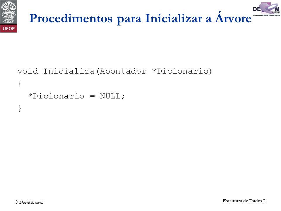 © David Menotti Estrutura de Dados I Procedimentos para Inicializar a Árvore void Inicializa(Apontador *Dicionario) { *Dicionario = NULL; }