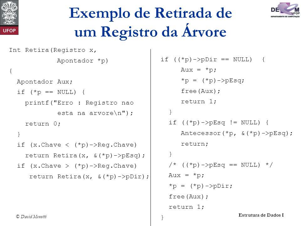 © David Menotti Estrutura de Dados I Int Retira(Registro x, Apontador *p) { Apontador Aux; if (*p == NULL) { printf(