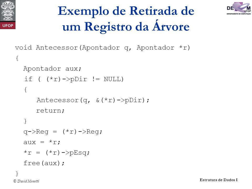 © David Menotti Estrutura de Dados I void Antecessor(Apontador q, Apontador *r) { Apontador aux; if ( (*r)->pDir != NULL) { Antecessor(q, &(*r)->pDir)