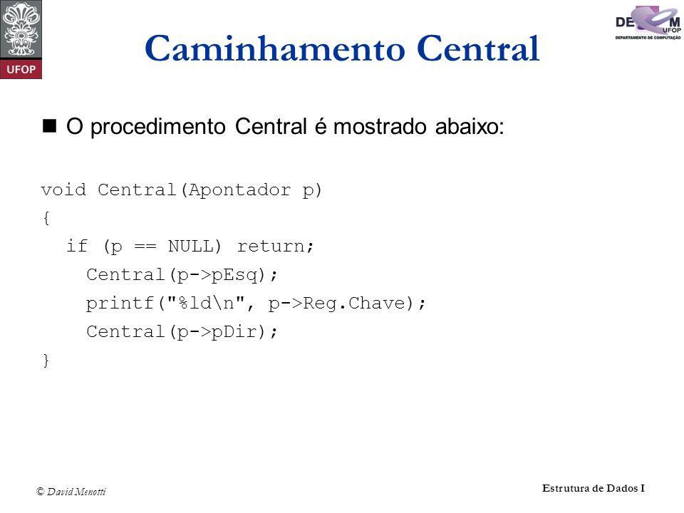 © David Menotti Estrutura de Dados I O procedimento Central é mostrado abaixo: void Central(Apontador p) { if (p == NULL) return; Central(p->pEsq); pr