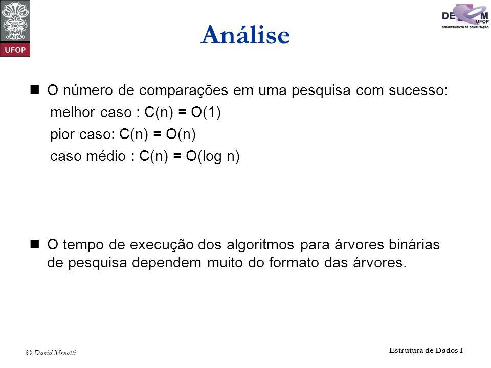 © David Menotti Estrutura de Dados I O número de comparações em uma pesquisa com sucesso: melhor caso : C(n) = O(1) pior caso: C(n) = O(n) caso médio