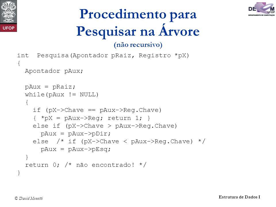 © David Menotti Estrutura de Dados I int Pesquisa(Apontador pRaiz, Registro *pX) { Apontador pAux; pAux = pRaiz; while(pAux != NULL) { if (pX->Chave =