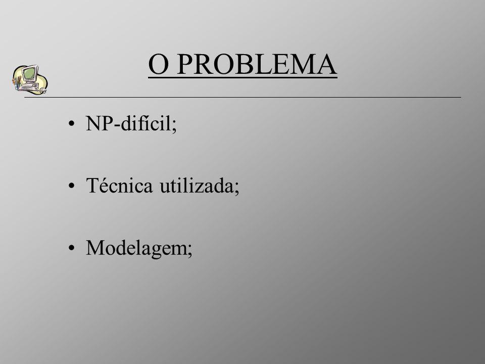 NP-difícil; Técnica utilizada; Modelagem; O PROBLEMA