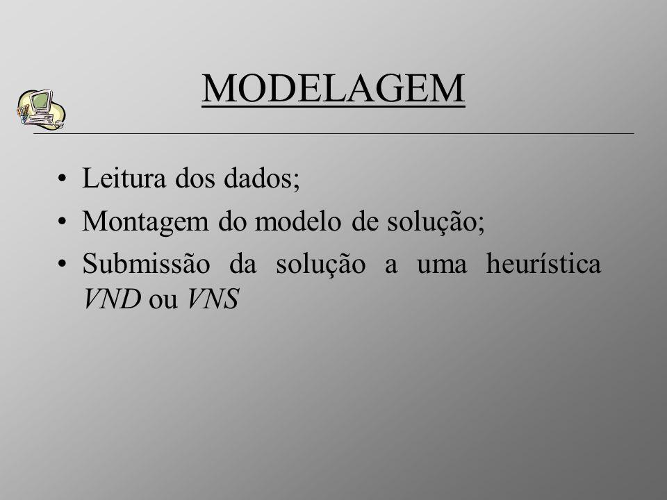 Leitura dos dados; Montagem do modelo de solução; Submissão da solução a uma heurística VND ou VNS MODELAGEM