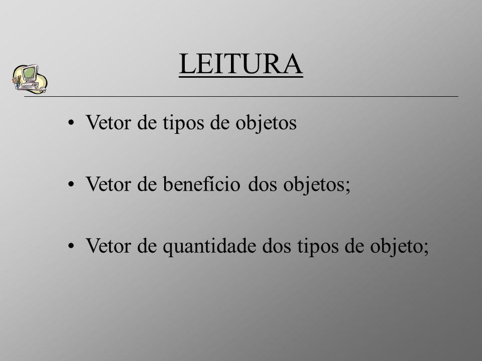 Vetor de tipos de objetos Vetor de benefício dos objetos; Vetor de quantidade dos tipos de objeto; LEITURA