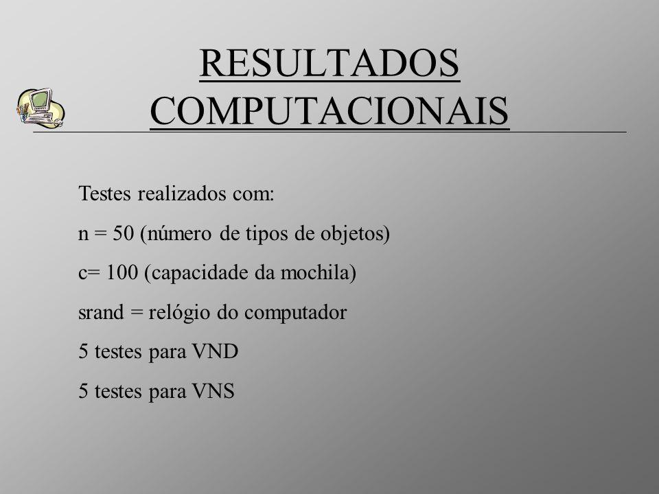 RESULTADOS COMPUTACIONAIS Testes realizados com: n = 50 (número de tipos de objetos) c= 100 (capacidade da mochila) srand = relógio do computador 5 te