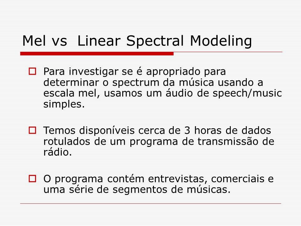 Mel vs Linear Spectral Modeling Para investigar se é apropriado para determinar o spectrum da música usando a escala mel, usamos um áudio de speech/mu