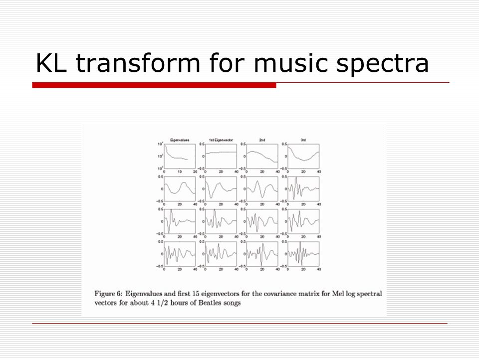 KL transform for music spectra