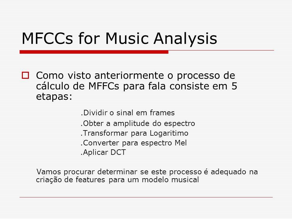 MFCCs for Music Analysis Como visto anteriormente o processo de cálculo de MFFCs para fala consiste em 5 etapas:.Dividir o sinal em frames.Obter a amp