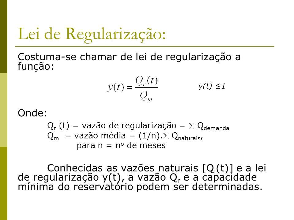 Lei de Regularização: Costuma-se chamar de lei de regularização a função: Onde: Q r (t) = vazão de regularização = Q demanda Q m = vazão média = (1/n)