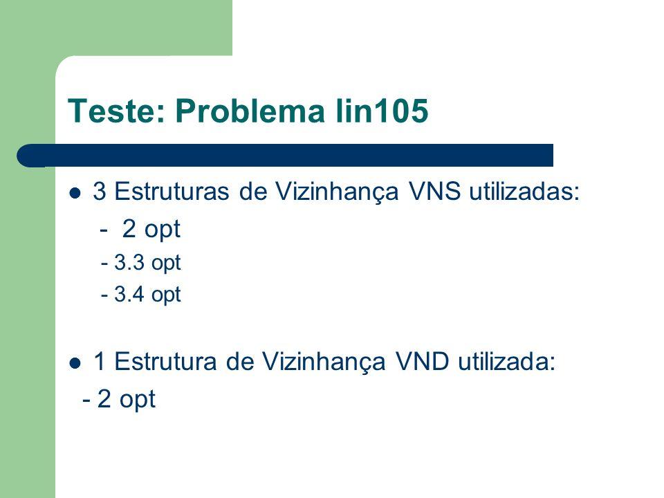 Teste: Problema lin105 3 Estruturas de Vizinhança VNS utilizadas: - 2 opt - 3.3 opt - 3.4 opt 1 Estrutura de Vizinhança VND utilizada: - 2 opt