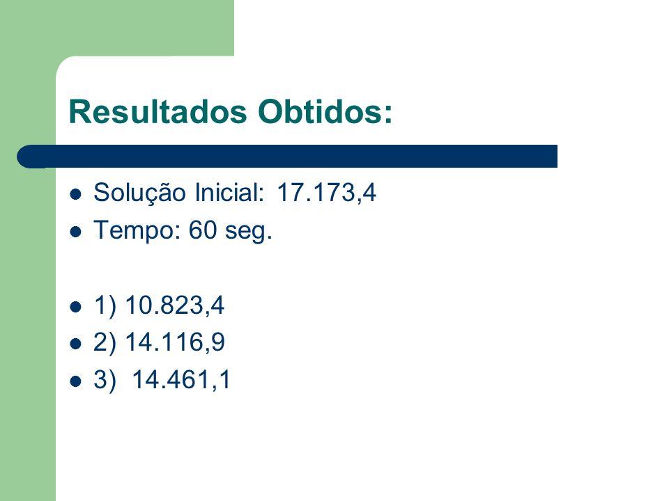 Resultados Obtidos: Solução Inicial: 17.173,4 Tempo: 60 seg. 1) 10.823,4 2) 14.116,9 3) 14.461,1