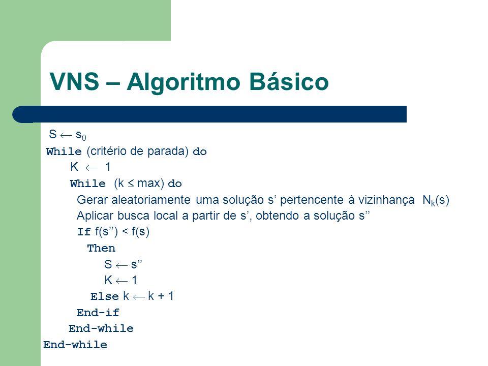 S s 0 While (critério de parada) do K 1 While (k max) do Gerar aleatoriamente uma solução s pertencente à vizinhança N k (s) Aplicar busca local a par