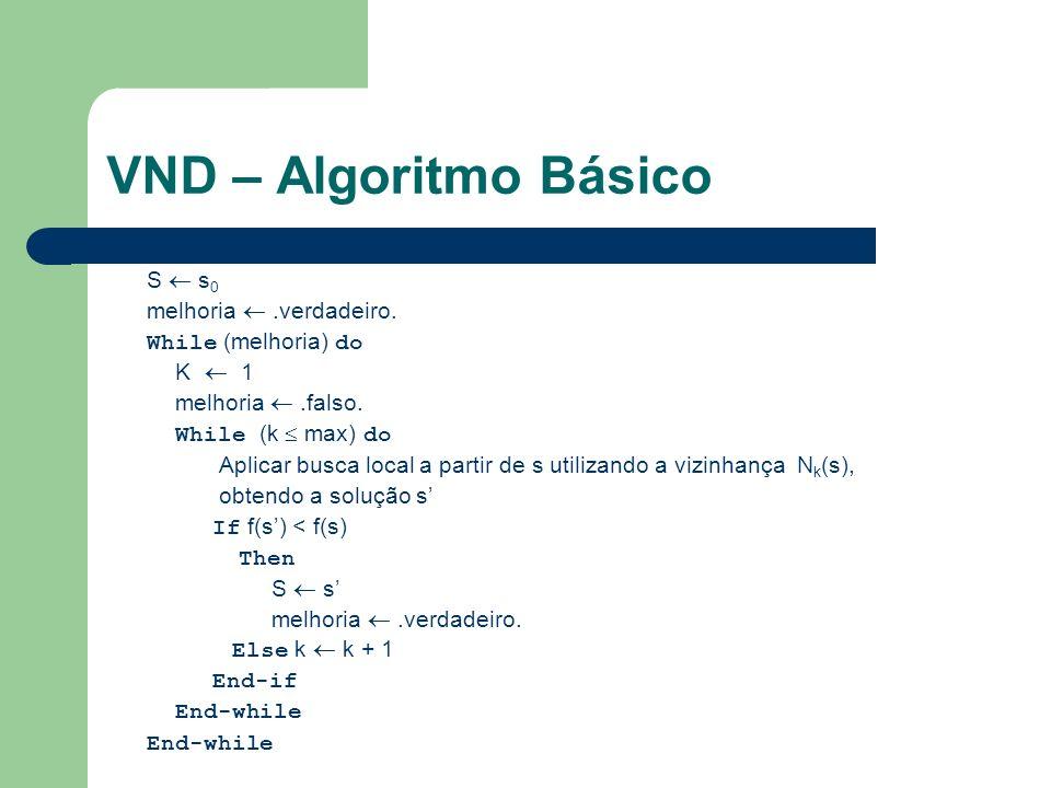 VND – Algoritmo Básico S s 0 melhoria.verdadeiro. While (melhoria) do K 1 melhoria.falso. While (k max) do Aplicar busca local a partir de s utilizand