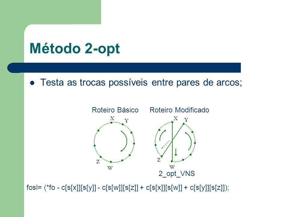 Método 2-opt Testa as trocas possíveis entre pares de arcos; Roteiro BásicoRoteiro Modificado 2_opt_VNS fosl= (*fo - c[s[x]][s[y]] - c[s[w]][s[z]] + c