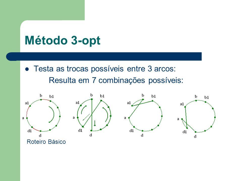 Método 3-opt Testa as trocas possíveis entre 3 arcos: Resulta em 7 combinações possíveis: Roteiro Básico