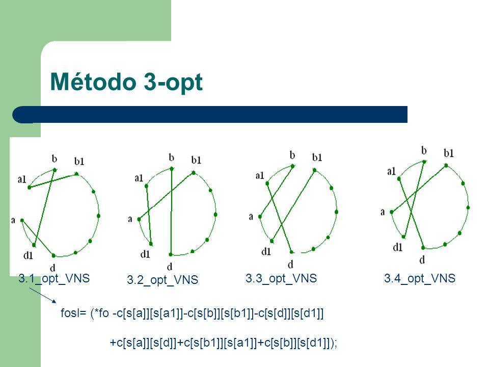 Método 3-opt 3.1_opt_VNS 3.2_opt_VNS 3.3_opt_VNS3.4_opt_VNS fosl= (*fo -c[s[a]][s[a1]]-c[s[b]][s[b1]]-c[s[d]][s[d1]] +c[s[a]][s[d]]+c[s[b1]][s[a1]]+c[