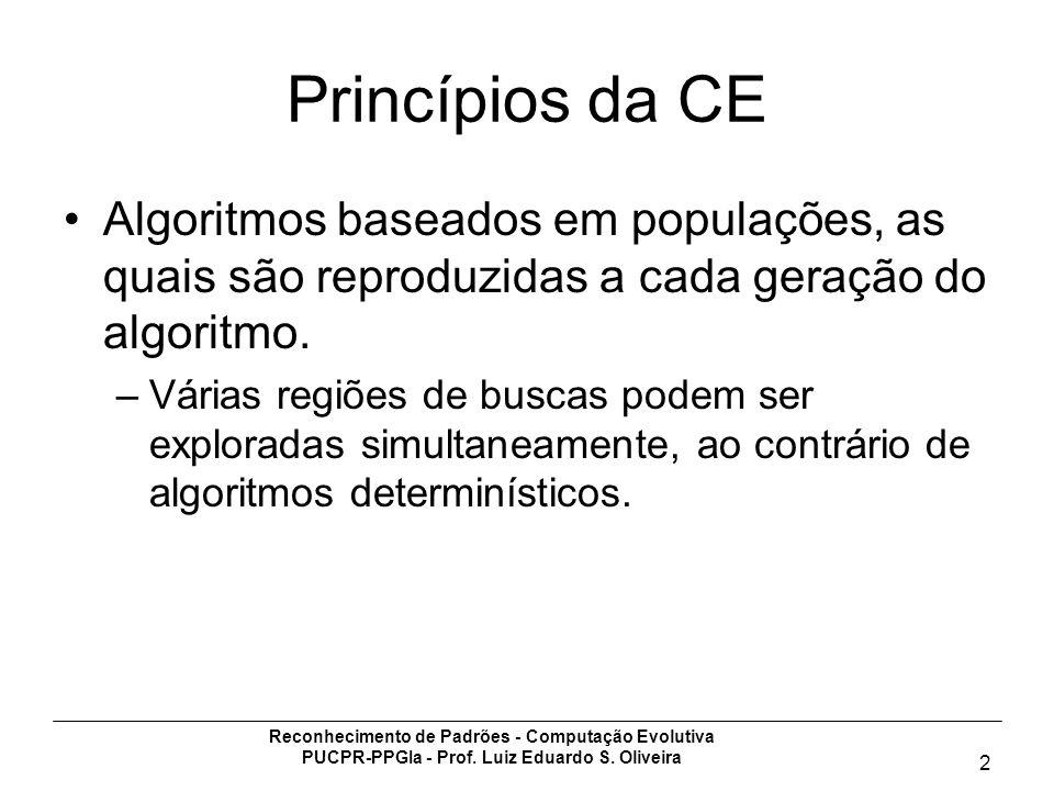 Reconhecimento de Padrões - Computação Evolutiva PUCPR-PPGIa - Prof. Luiz Eduardo S. Oliveira 2 Princípios da CE Algoritmos baseados em populações, as