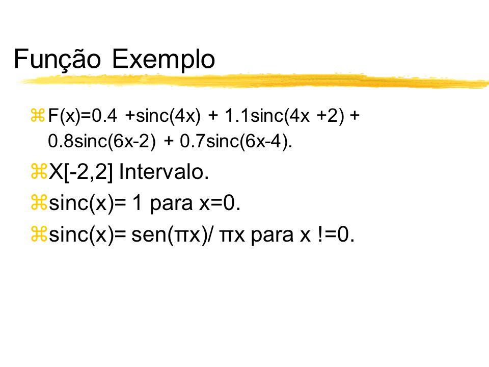 Função Exemplo F(x)=0.4 +sinc(4x) + 1.1sinc(4x +2) + 0.8sinc(6x-2) + 0.7sinc(6x-4). X[-2,2] Intervalo. sinc(x)= 1 para x=0. sinc(x)= sen(πx)/ πx para