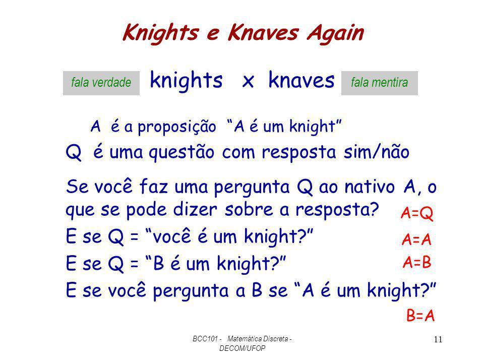 Knights e Knaves Again knights x knaves A é a proposição A é um knight Q é uma questão com resposta sim/não Se você faz uma pergunta Q ao nativo A, o