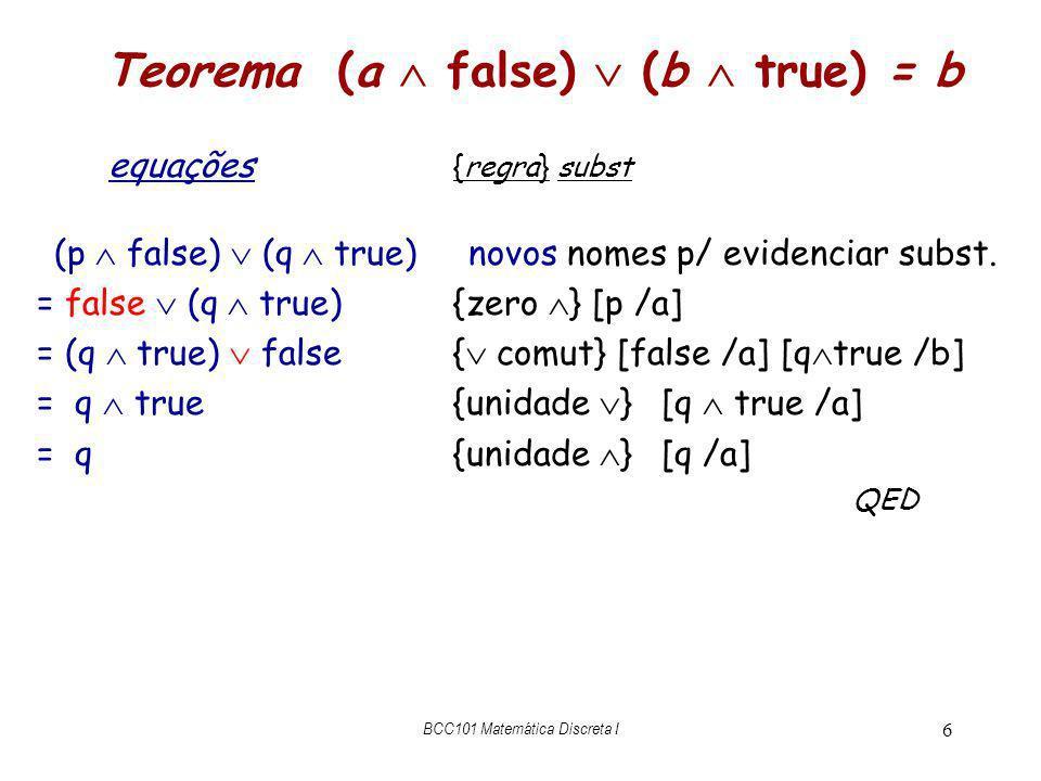 BCC101 Matemática Discreta I 7 Teorema (a b) b = b absorção equações{regra}substituição (p q) qnovos nomes p/ evidenciar subst = (p q) (q true){unidade } [q /a] = (q p) (q true) { comut} [p /a] [q /b] = q (p true){ dist } [q /a] [true/b] [p/c] = q true{zero } [p /a] = q{unidade } [q /a] QED
