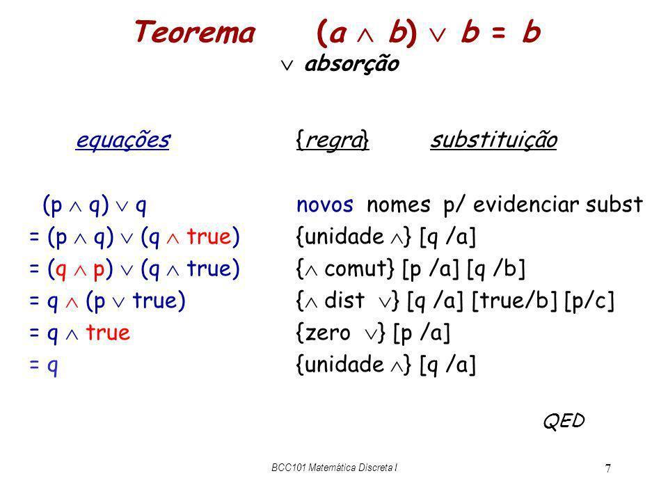 BCC101 Matemática Discreta I 7 Teorema (a b) b = b absorção equações{regra}substituição (p q) qnovos nomes p/ evidenciar subst = (p q) (q true){unidad