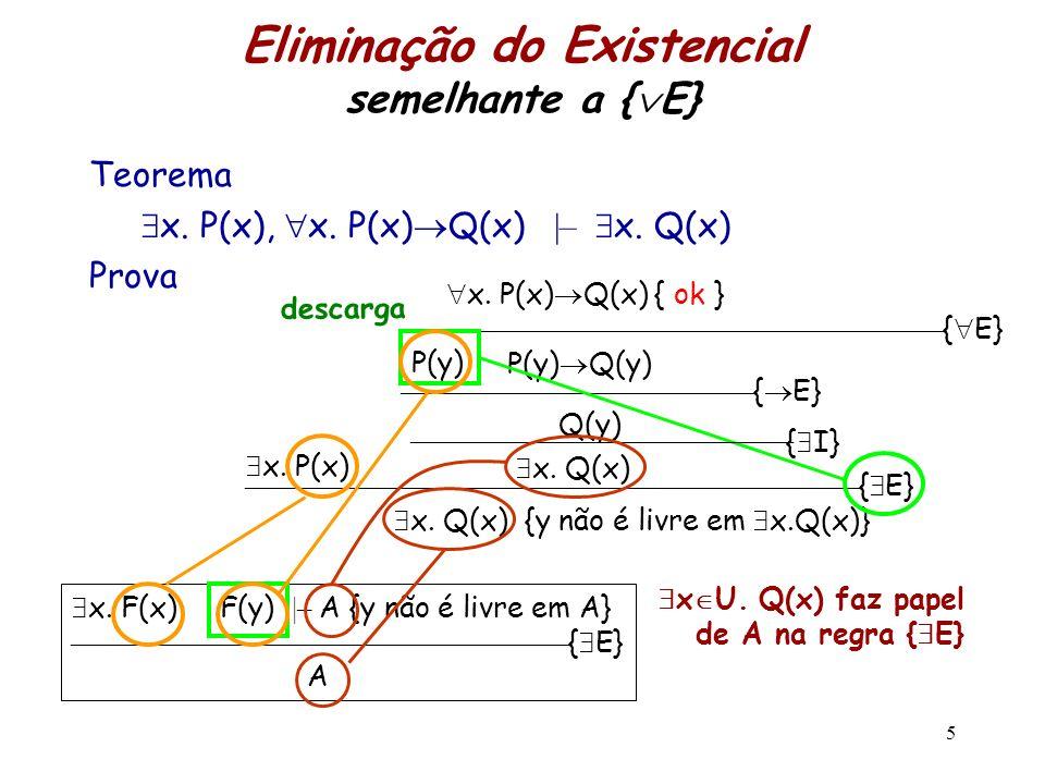 5 x. F(x) F(y) |– A {y não é livre em A} { E} A x. P(x) Q(x) { ok } { E} P(y) Q(y) Eliminação do Existencial semelhante a { E} Teorema x. P(x), x. P(x