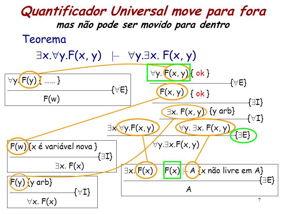 7 y. F(x, y) { ok } { E} F(x, y) Quantificador Universal move para fora mas não pode ser movido para dentro Teorema x. y.F(x, y) |– y. x. F(x, y) { ok