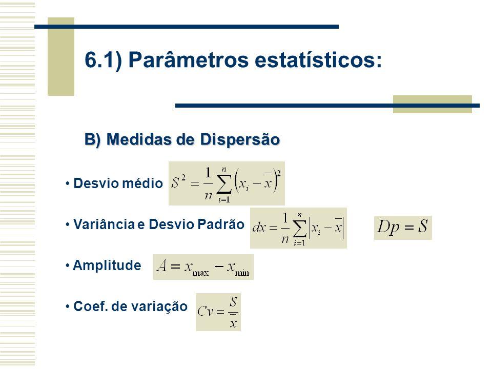 6.1) Parâmetros estatísticos: B) Medidas de Dispersão Desvio médio Variância e Desvio Padrão Amplitude Coef.