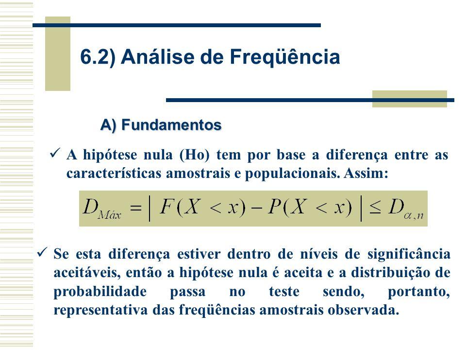6.2) Análise de Freqüência A) Fundamentos A hipótese nula (Ho) tem por base a diferença entre as características amostrais e populacionais.