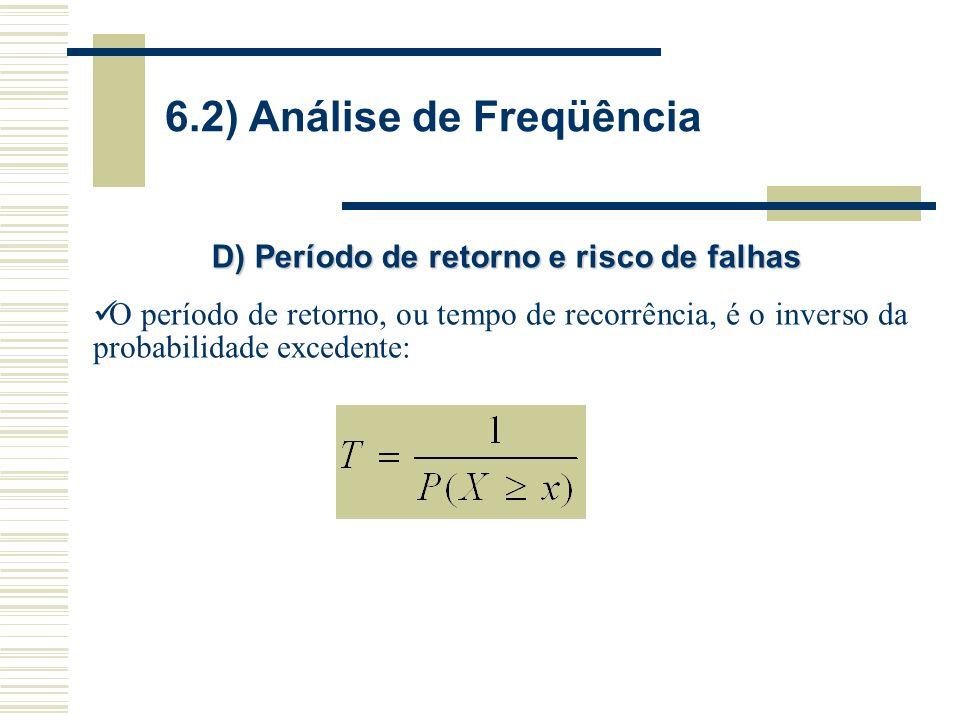 6.2) Análise de Freqüência D) Período de retorno e risco de falhas O período de retorno, ou tempo de recorrência, é o inverso da probabilidade excedente: