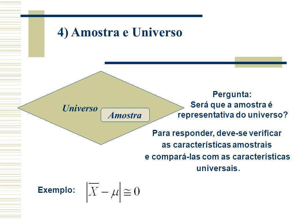 4) Amostra e Universo Universo Amostra Pergunta: Será que a amostra é representativa do universo.