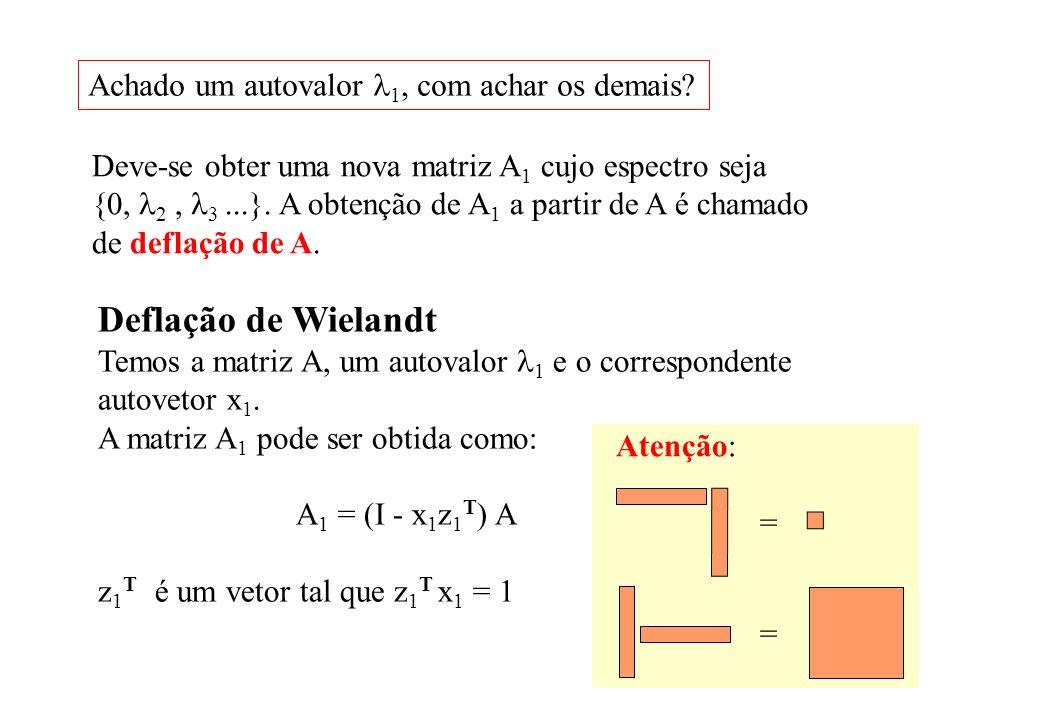 Achado um autovalor 1, com achar os demais? Deve-se obter uma nova matriz A 1 cujo espectro seja {0, 2, 3...}. A obtenção de A 1 a partir de A é chama