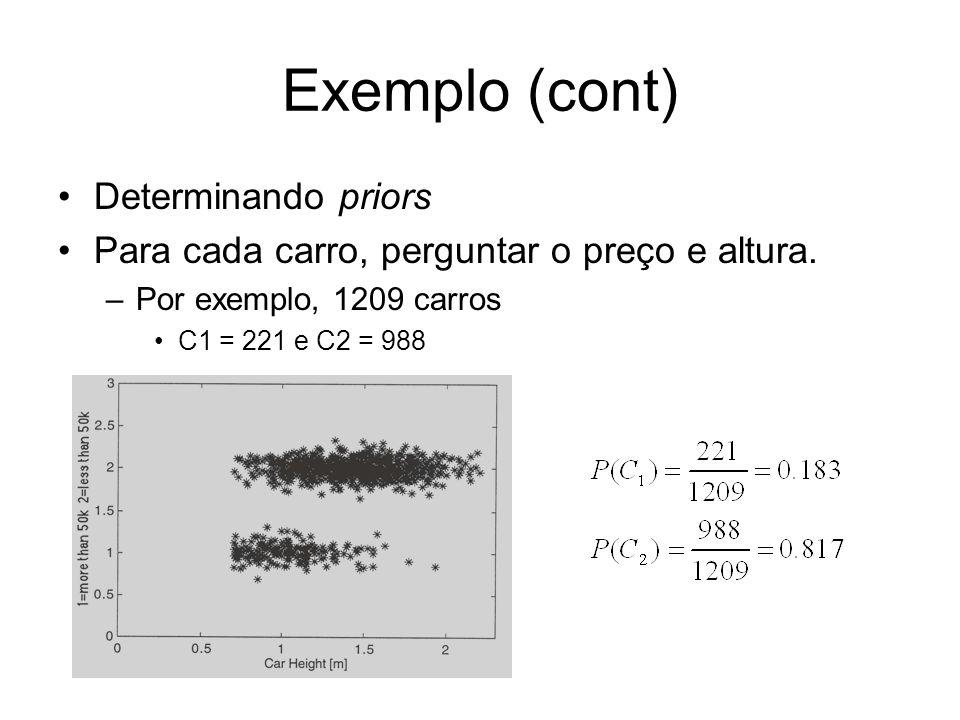 Exemplo (cont) Determinando priors Para cada carro, perguntar o preço e altura. –Por exemplo, 1209 carros C1 = 221 e C2 = 988